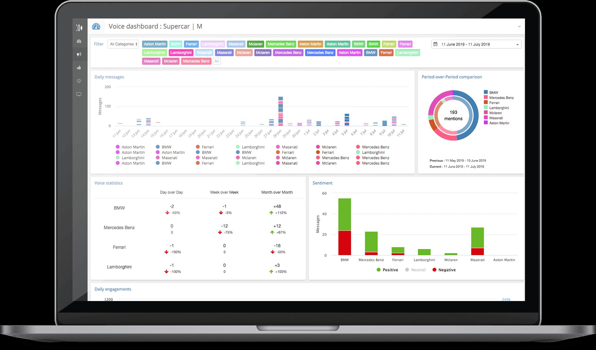 Zocial Eye - Social Media Listening and Analytics Tool | WISESIGHT