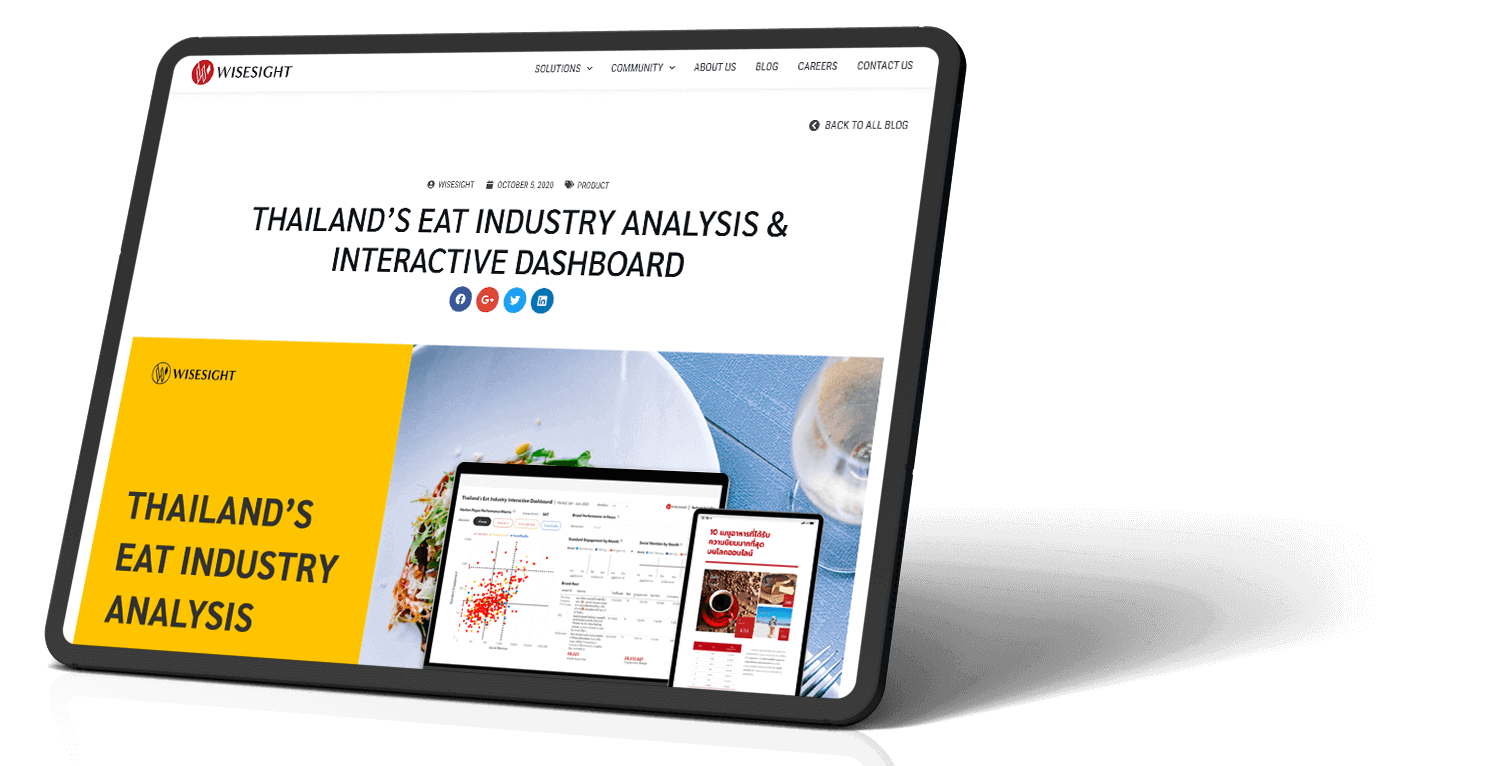 Wisesight's blog contains new product updates, trends from the digital marketing industry, and case studies with an in-depth guide.