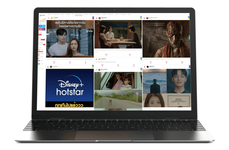 WISESIGHT ENTERTAINMENT TREND : Series And Movies List With Social Reviews