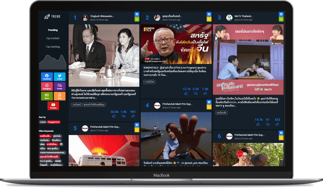 WISESIGHT TREND : Real-Time Filtered Topic on Social Network