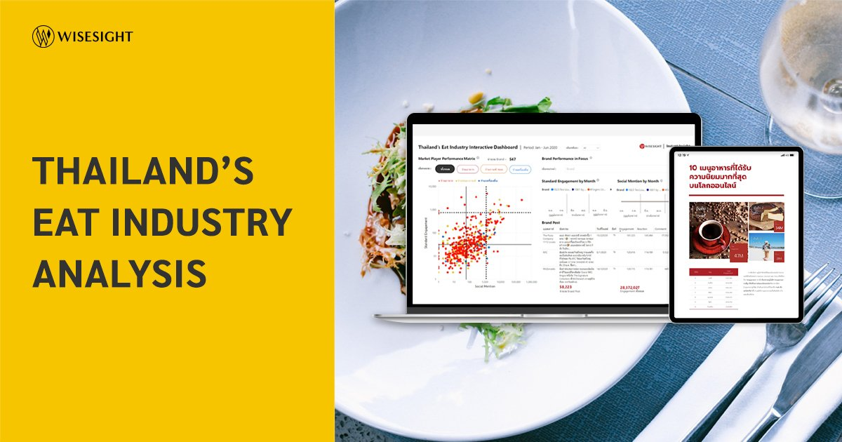 Thailand's Eat Industry Analysis & Interactive Dashboard