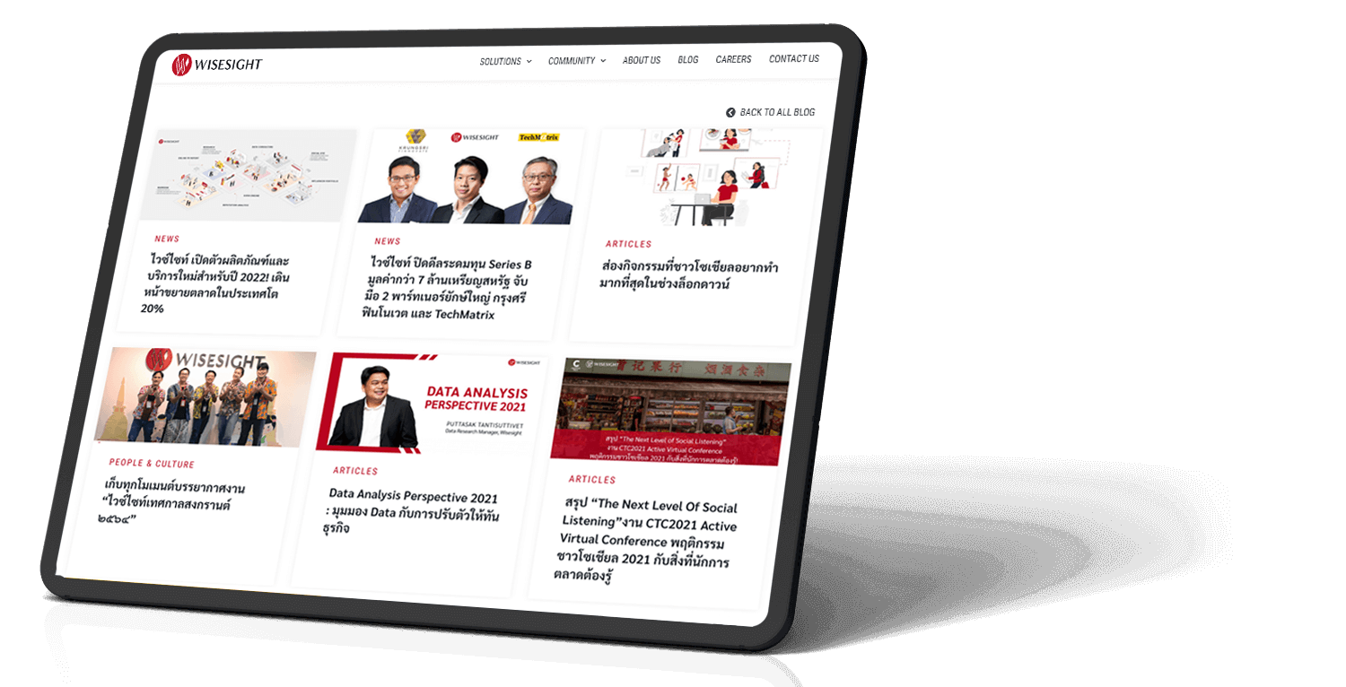 Wisesight's news contains new product updates, trends from the digital marketing industry, and case studies with an in-depth guide.